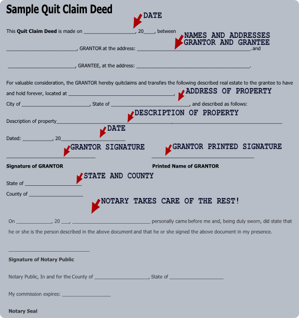 Free Quit Claim Deed Form North Carolina